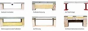 Fußbodenheizung Aufbau Maße : lewis schwalbenschwanzplatten ~ Eleganceandgraceweddings.com Haus und Dekorationen