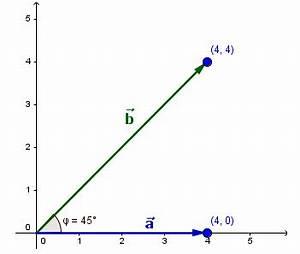 Skalarprodukt Berechnen Online : skalarprodukt und winkel analysis und lineare algebra ~ Themetempest.com Abrechnung