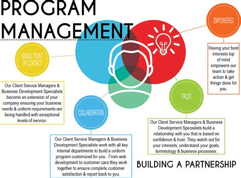 program management program management fashion seal health care