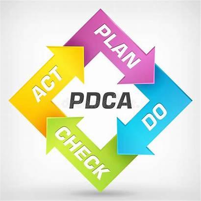 Plan Act Check Vector Pdca Diagram