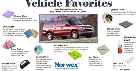 Norwex Boat Cleaner by Norwex Is Amazing On Vehicles A Bit Thanks To Pgt Team