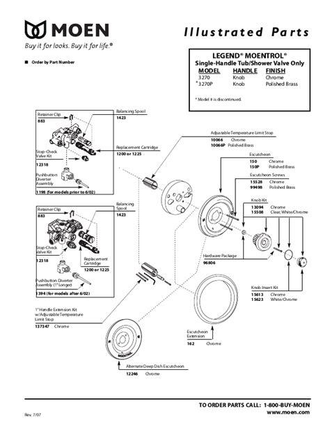 Moen Plumbing Product User Guide Manualsonline
