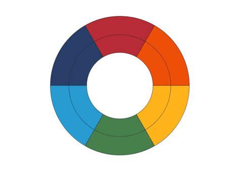 Farbkreis Nach Goethe by Welche Farbkreise Farblehren Gibt Es Kulturbanause 174