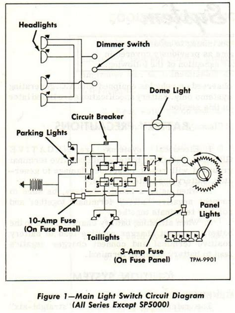 63 Chevy Headlight Switch Wiring Diagram headlight trouble shooting
