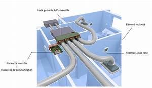 Installation D Une Climatisation : opter pour une climatisation gainable pour rafra chir ou chauffer son int rieur les ~ Nature-et-papiers.com Idées de Décoration