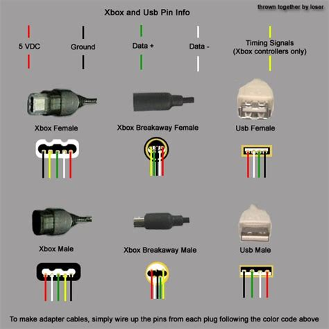 Usb Mouse Wiring Diagram Power by Home2 Cpjgcouq5a