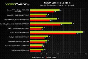 Nvidia Geforce Gtx 750 Ti Official Specifications And