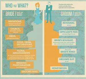 who pays for what at your wedding a chair affair inc With who pays for the honeymoon