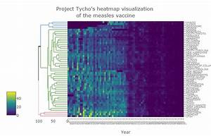 Heatmaply  An R Package For Creating Interactive Cluster Heatmaps For Online Publishing