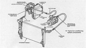 1990 Ford F 150 Ac Wiring Diagram