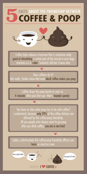 Nausea can also be an effect. New Coffee Poop Meme Memes   Drink Coffee Memes, Quickmeme Memes, Morning Coffee Memes
