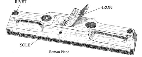 roman woodworking tools