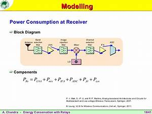 Energy Conservation In Wireless Communication Systems With