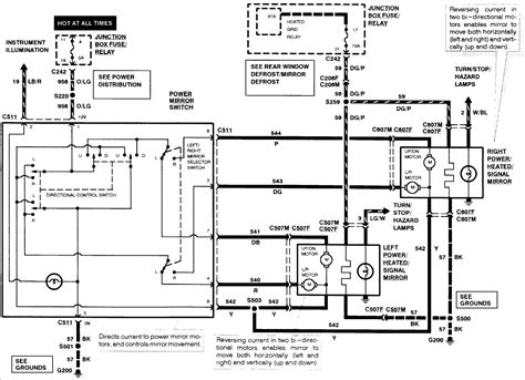 1997 ford expedition starter wiring diagram somurich com