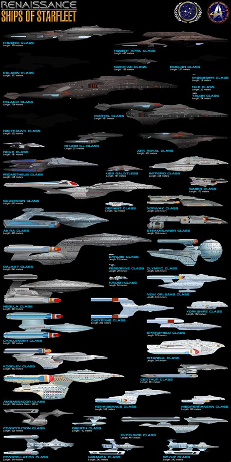 Star Trek: Renaissance Technical Manual, Appendix A » Star ...