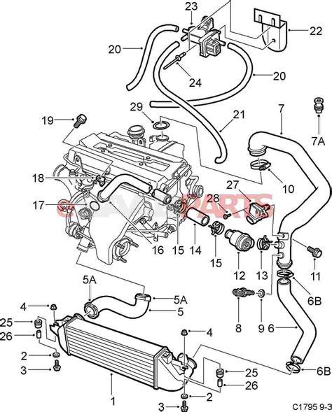 Saab 99 Wiring Diagram by 2009 Dodge Journey Engine Hose Diagram Downloaddescargar