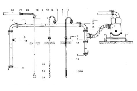 rabattement de nappe par pointe filtrante motopompe rabattement de nappe tecma location 233 quipement rabattement de nappe