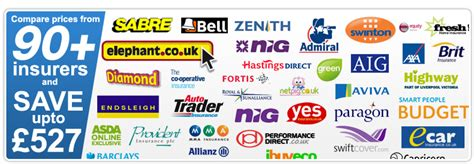 compare car insurance uk car insurance supermarket compare car insurance