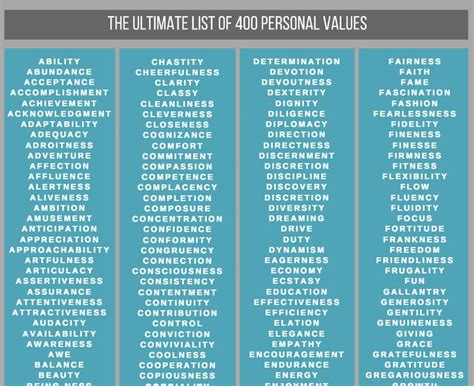 ultimate list  core values    find
