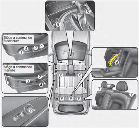 siege auto position allong kia sportage siège caractéristiques de sécurité de