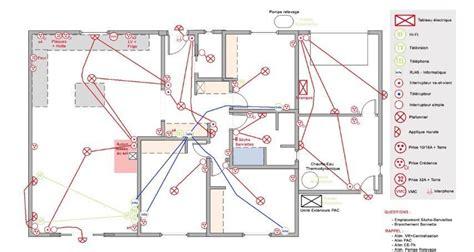 cuisine types réseau électrique de container habitable mesures importantes