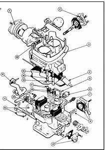 Carburettor Overhaul - General Information - Carburettor Fuel System
