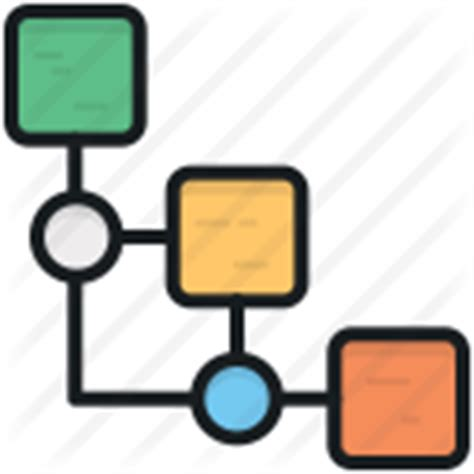 Hierarchy, Networking, Programming Process, Sitemap