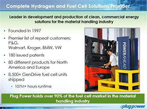 7,843 likes · 341 talking about this. Plug Power Gives Hydrogen and Fuel Cell Presentation at ...