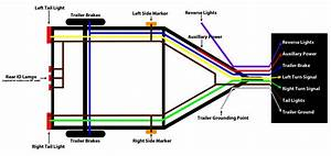 Electric Trailer Brakes Wiring Diagram Australia
