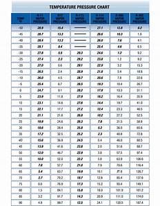 Temperatuer Pressure Chart Free Download