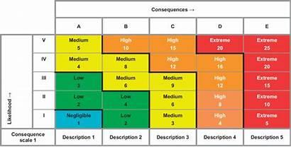 Matrix Likelihood Consequence Example Diagram