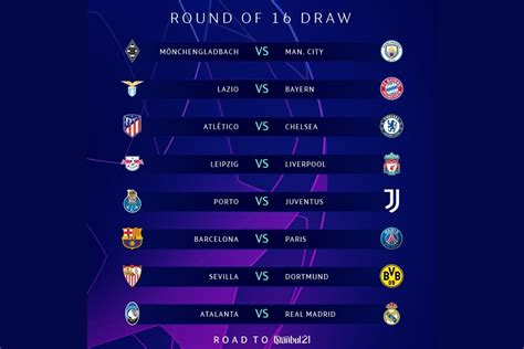 UEFA Champions League Round of 16 Draw: Barcelona Clash ...