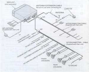 Citroen Xm Wiring Diagrams