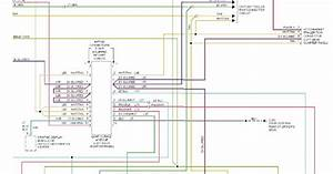 Wiring Diagram 1996 Jeep Cherokee