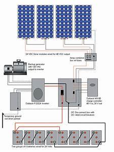 Solar Power Trailer Part 2
