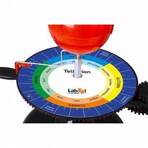 User Manual Levenhuk Labzz Tellurion Mechanical Model Of