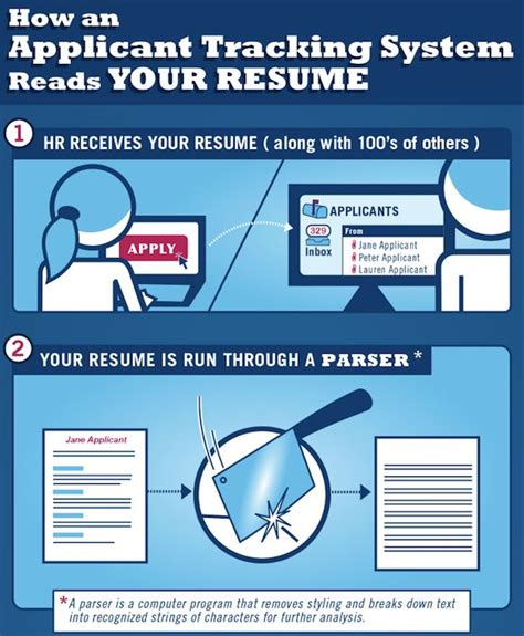 1000 images about ref search resume on