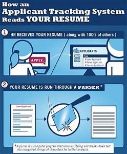 36 best rii career services resumes applicant tracking With how to beat applicant tracking system