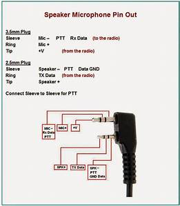 9w2svt  Aprsdroid Audiocable   3 5mm 4  Trrs   For