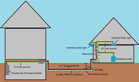 multi wire branch circuit supplying garage wiring garage