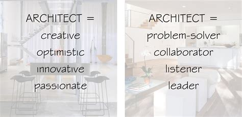 Working With An Architect  Modern Architect, Residential
