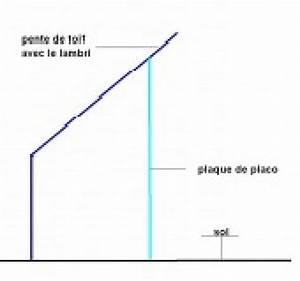 Comment Faire Des Bandes De Placo : poser cloison de placo verticale en sous pente ~ Dailycaller-alerts.com Idées de Décoration