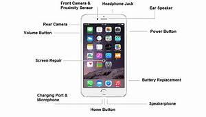 Iphone Repair Services Pacific Beach Ca