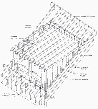 shed dormer construction how to add a dormer diy how to guides repair home