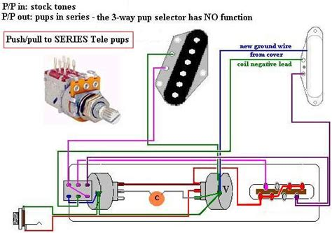 s1 wiring using dimarzio push pull pot telecaster guitar