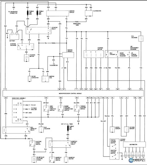 1995 Jeep Yj Wiring Diagram Manual Transmission by Wiring Problem