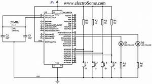 Generating Pwm With Pic Microcontroller Using Hi