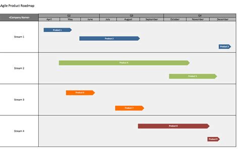 agile templates xpm consulting
