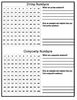 prime and composite numbers worksheet by cynthia etchemendy tpt