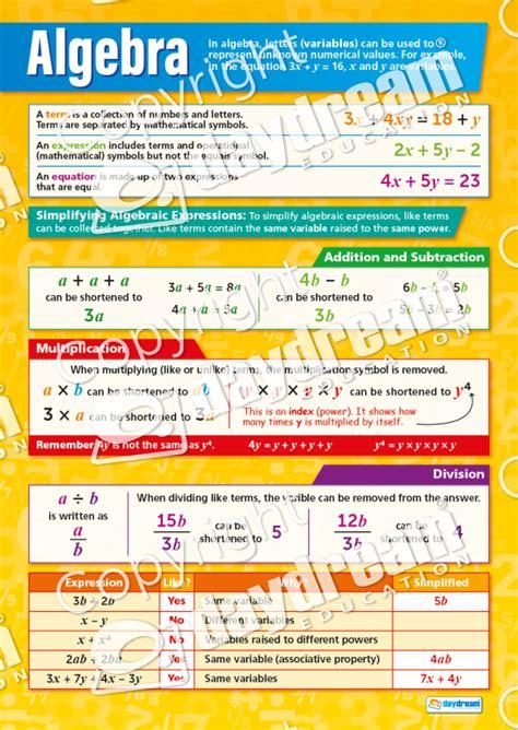 algebra math poster